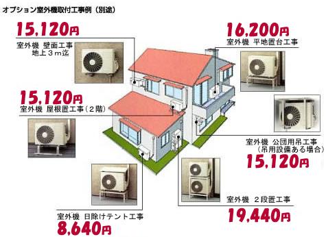 家庭用エアコン取り付け工事例(オプション工事)